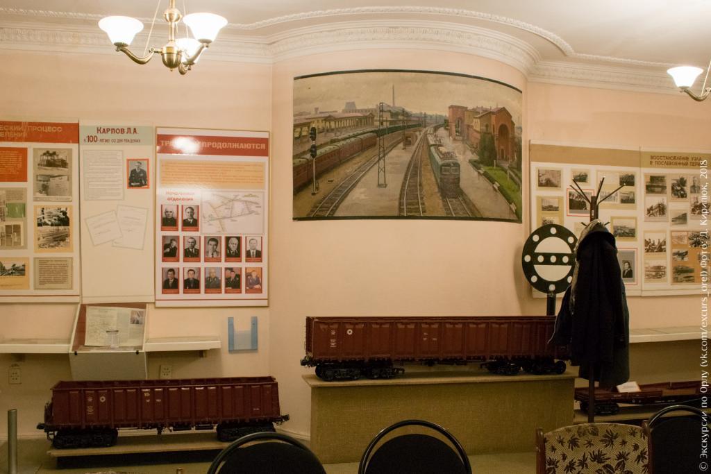 Музей орловской железной дороги, картины, экспонаты